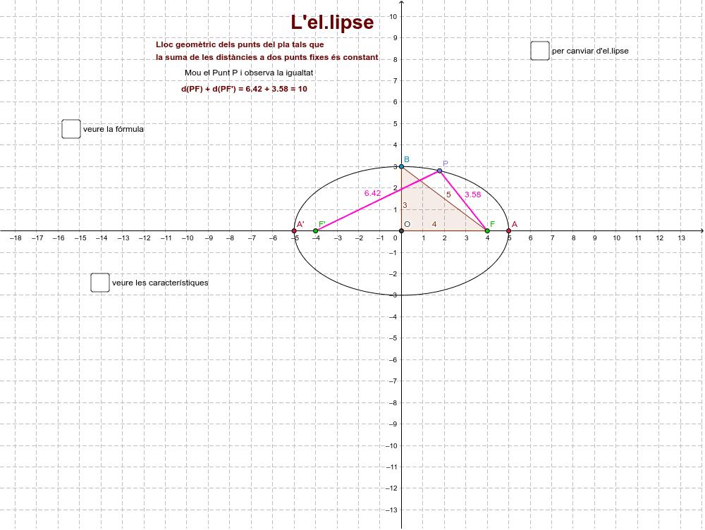Observa i escriu la definició i característiques de l'el·lipse.  Press Enter to start activity