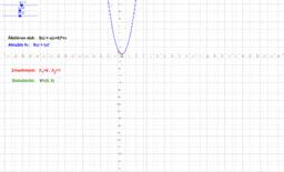 Függvénytranszformációk (másodfokú függvény)