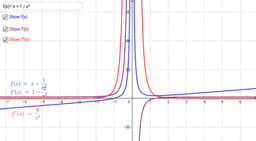 Curve Sketching with Derivatives