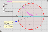 Τριγωνομετρικός κύκλος