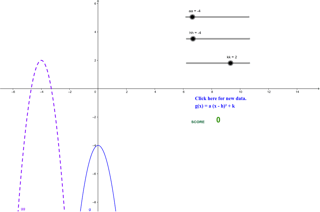 Move sliders to place the dashed on top of the solid parabola.