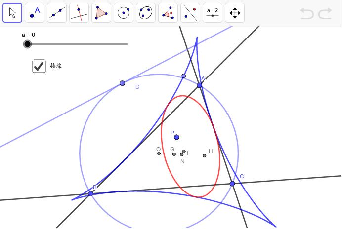 Pを動かしてみよう。aはPを中心とする円の半径。 ワークシートを始めるにはEnter キーを押してください。