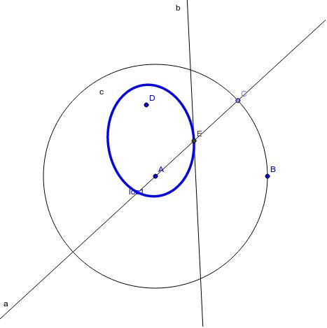 Ellipse and Hyperbola construction Press Enter to start activity