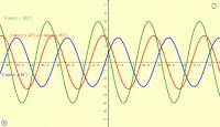 Suma de sinusoides