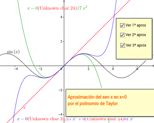 Serie De Taylor Del Senx En X 0 Geogebra
