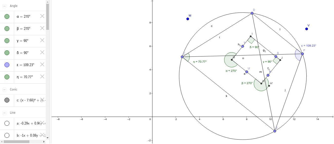 Rectángulo formado por los in centros de los triángulos formados por cuadrilátero cíclico.