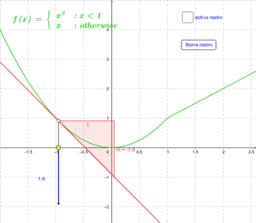 continuiada y derivabilidad