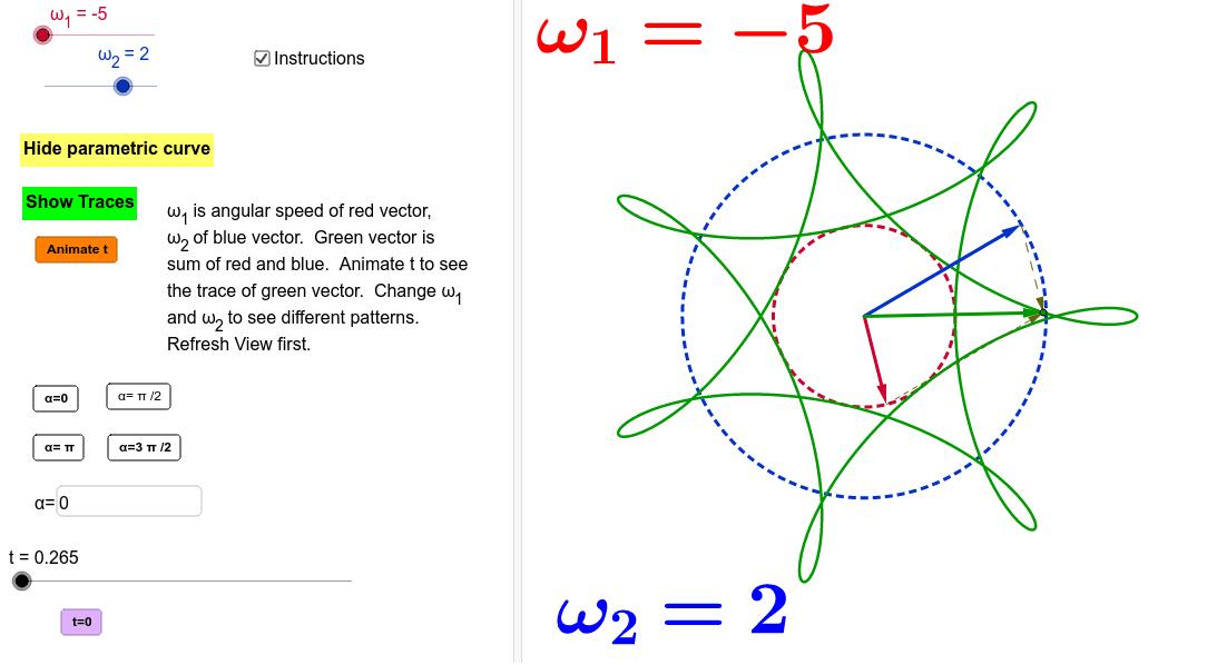 sum of vectors rotating on circles. Press Enter to start activity
