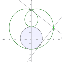 The Limaçon is the Pedal Curve of a Circle