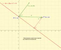 Distancia entre un punto e unha recta