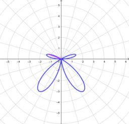 Make your own Polar and Rectangular Graph