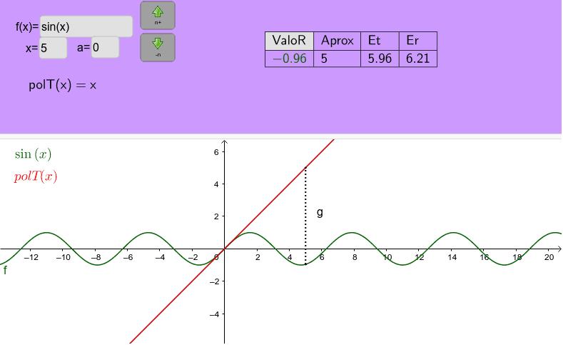 Polinomio Taylor y cálculo del  error