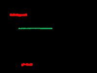ejercicios desarrollados de estudio primera derivada.-convertido.pdf