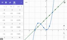 Cómo crear una tabla de valores