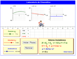 Animaciones Física y Química