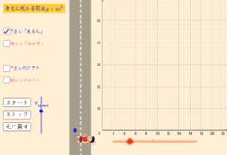 身近に現れる関数y=ax^2