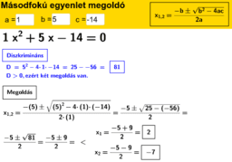 Másodfokú egyenlet megoldó