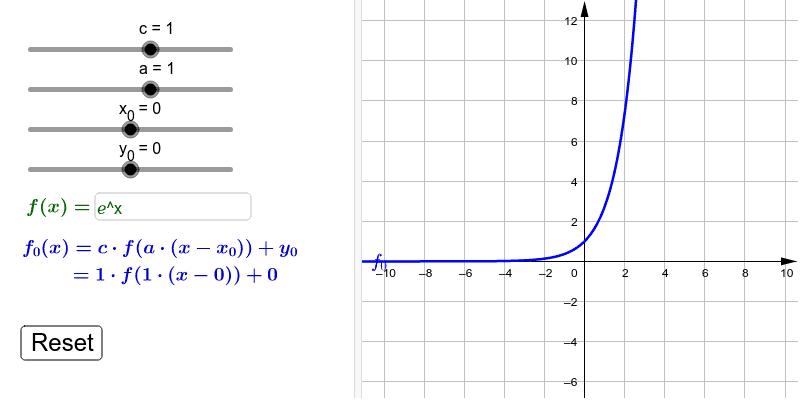 Parametrisierung (Streckung, Verschiebung) von beliebigen Funktionen