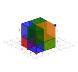 Desenvolvimento Binomial (a + b)³