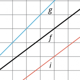 Translating to y = mx + b: IM 8.3.8