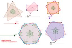 Geogebra ile Dönme Simetrisi Animasyonu