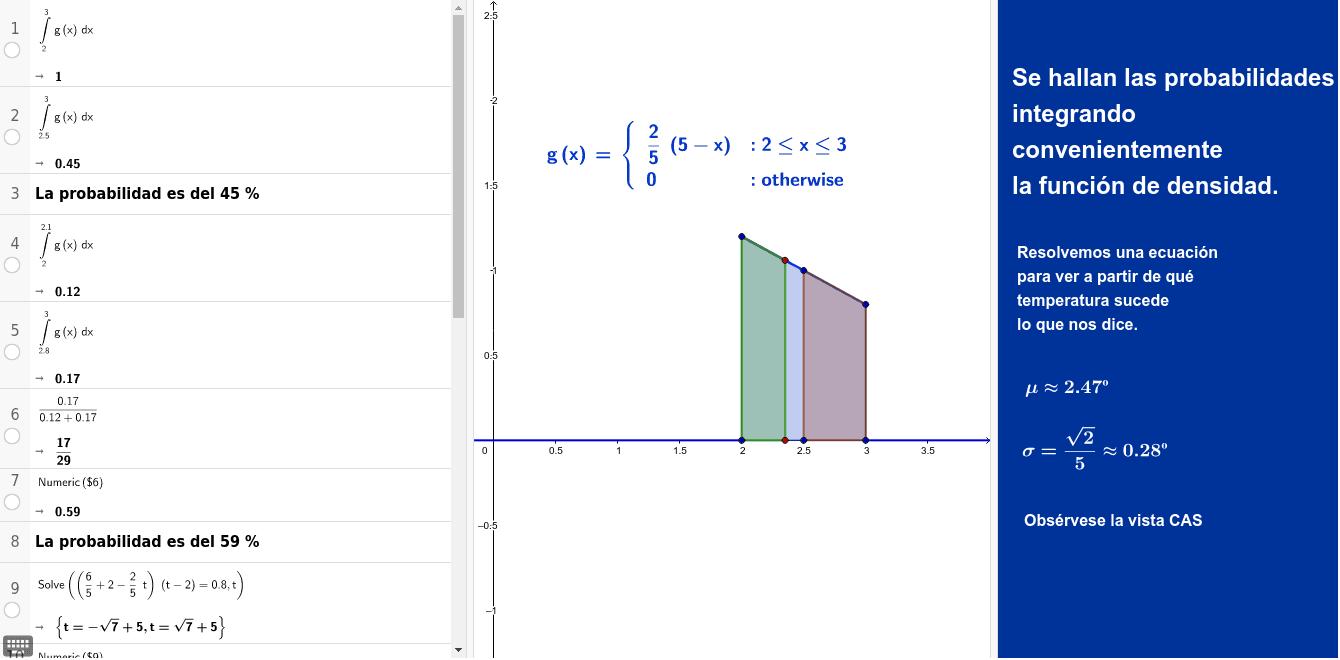 Hallamos los parámetros de una distribución de probabilidad, de la que conocemos la función de densidad. Utilizamos la vista CAS.