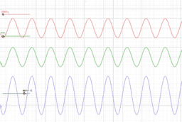 standing waves as sum of two traveling waves