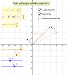 Tutustutaan vektoreihin