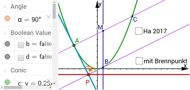 D.h. von jedem Punkt der Kurve sieht man die Parabel unter rechtem Winkel