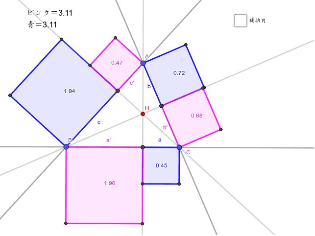 今度は普通の三角形にしてみる。Hは垂心。これは直ぐに大きな正方形を垂線で分けることにつながる。