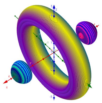 Gumdrop Torus: 4 (x⁴ + (y² + z²)²) + 17x² (y² + z²)=0 (150x150 Punkte)