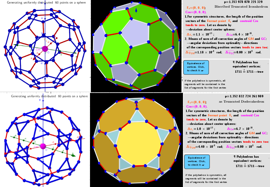Total vertices in the polyhedron: n=60. Possible 5 extreme vertex distributions on the surface of a sphere.