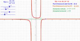 Funcions racionals - 3