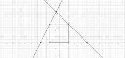 正方形を作る