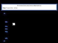 Ficha exploratória função afim.pdf