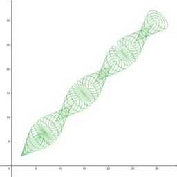 예빈_027_함수의 그래프(2)
