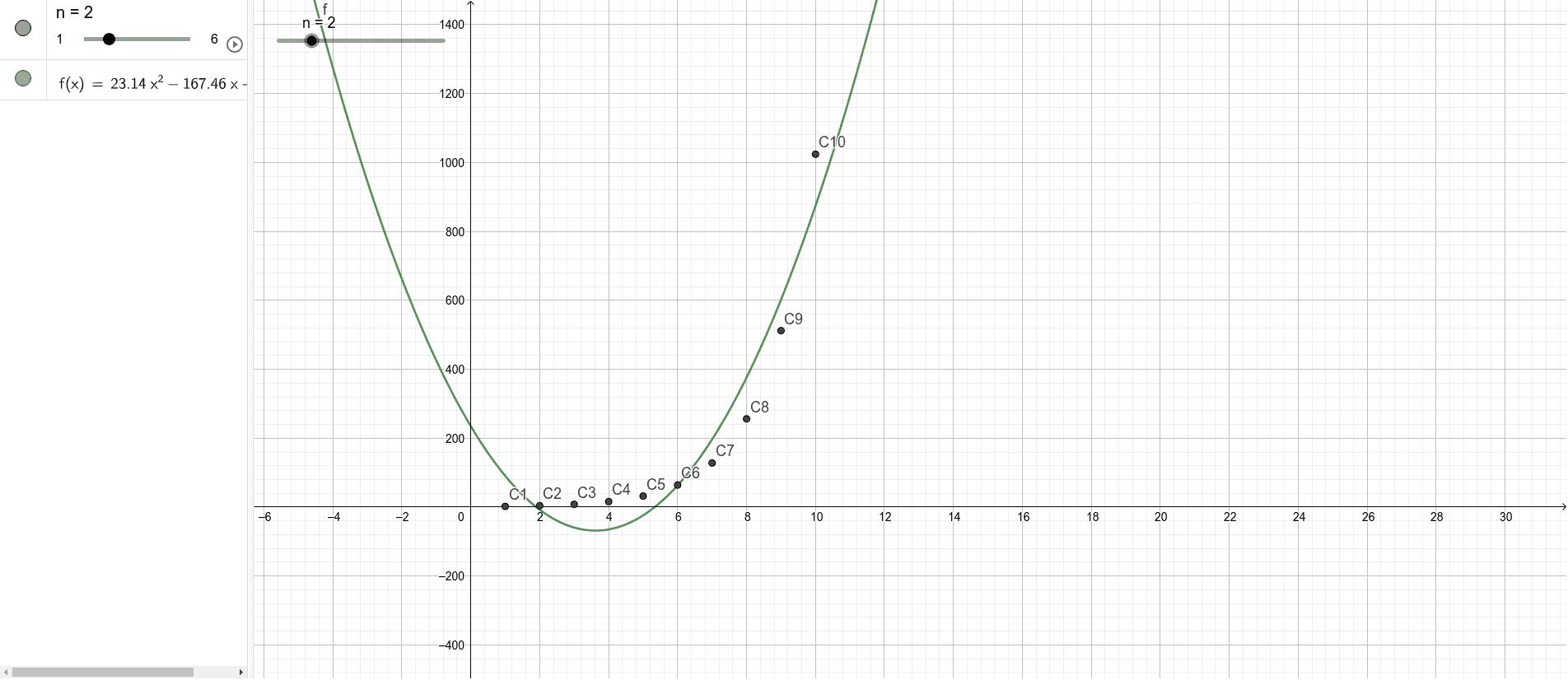 n=1부터 5까지 활동을 시작하려면 엔터키를 누르세요.
