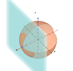 Intersection of sphere and Cone