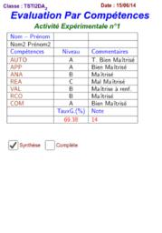 Essais d'applications 2D (4.2 et 4.4)