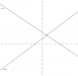sistema ecuaciones 1