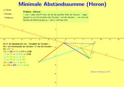 minimale Abstandssumme (Heron)
