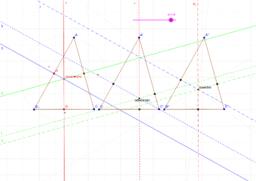 triangoli uguali-rette per circocentro ortocentro incentro