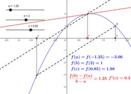 Actividad Teoremas de continuidad y derivabilidad