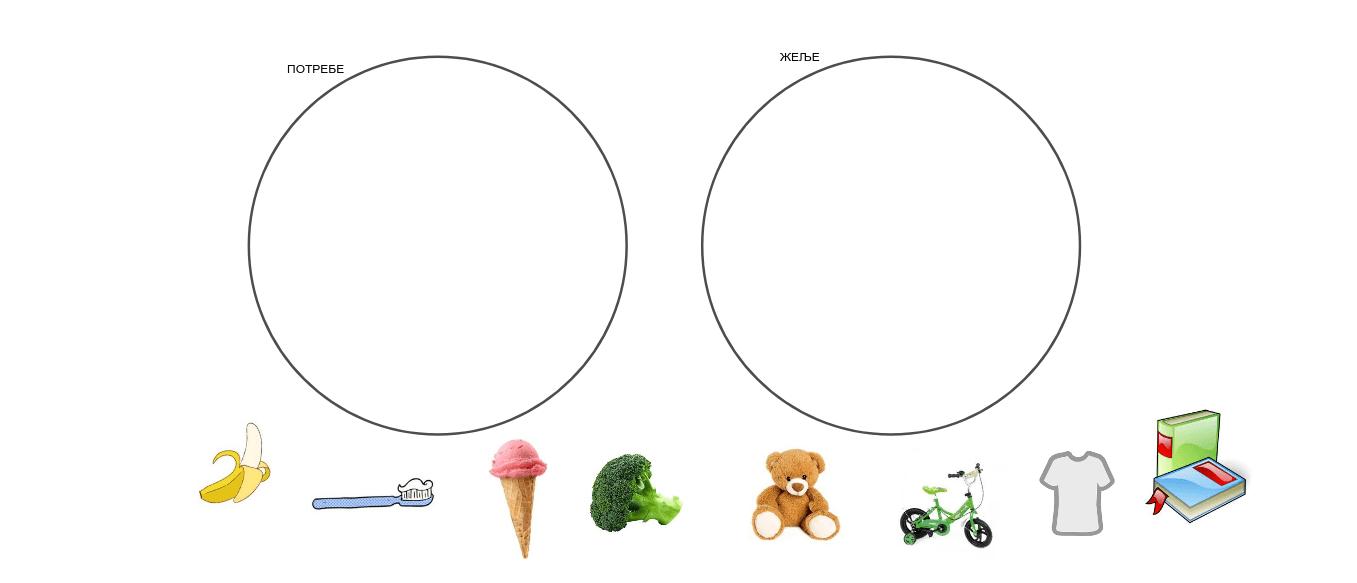 Rasporedi slike u krugove! Dobro razmisli u koji krug ćeš šta da staviš!