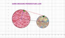 Modul 9 Garis Singgung Persekutuan Luar_Gatot Rarang Hosimoyo_SMPN 265 Jakarta