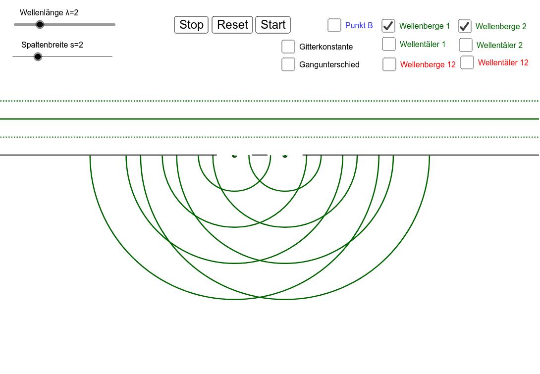 Ziehe den Punkt B ganz nach rechts, um den Einfachspalt darzustellen! Drücke die Eingabetaste um die Aktivität zu starten