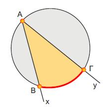 [left]σχήμα 2[/left]