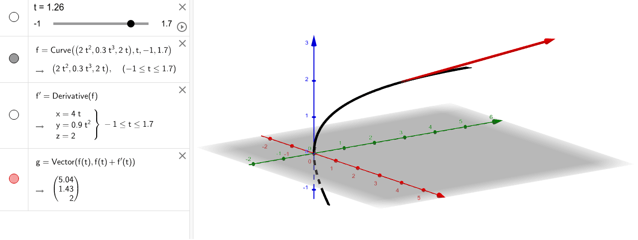 Velocity vector of a (polynomial) trajectory. Use the slider for the time t to see how the velocity changes. Press Enter to start activity