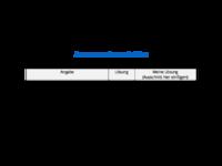 Meine Ergebnisse - Umkreismittelpunkt 2 in GeoGebra.pdf