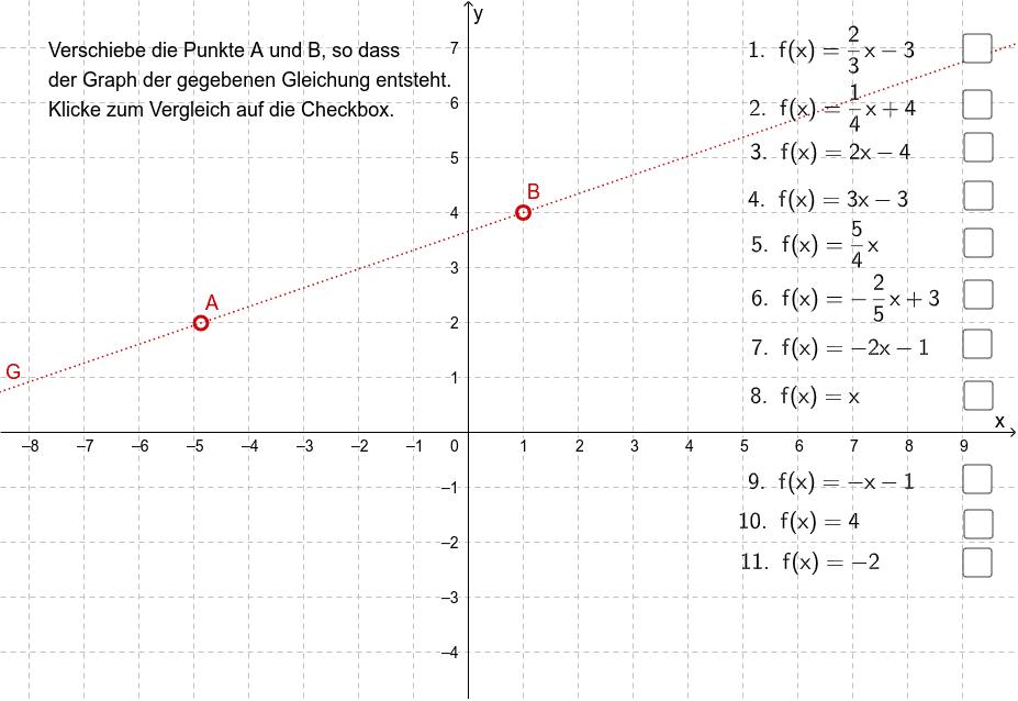 Zeichnen linearer Funktionen (Übung) Drücke die Eingabetaste um die Aktivität zu starten